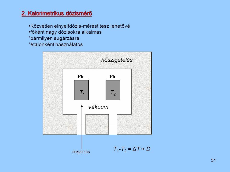 31 Közvetlen elnyeltdózis-mérést tesz lehetővé főként nagy dózisokra alkalmas *bármilyen sugárzásra *etalonként használatos 2. Kalorimetrikus dózismér