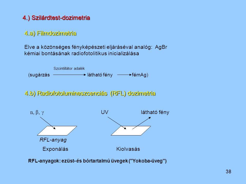 38 (sugárzás látható fény fémAg) 4.) Szilárdtest-dozimetria 4.a) Filmdozimetria Elve a közönséges fényképészeti eljáráséval analóg: AgBr kémiai bontás