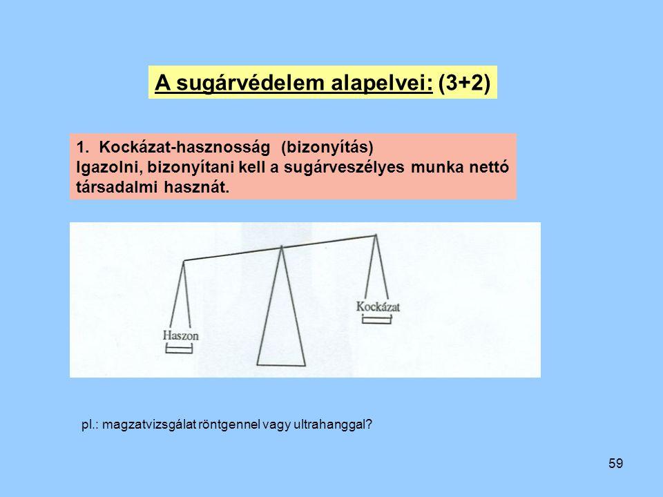 59 A sugárvédelem alapelvei: (3+2) 1. Kockázat-hasznosság (bizonyítás) Igazolni, bizonyítani kell a sugárveszélyes munka nettó társadalmi hasznát. pl.