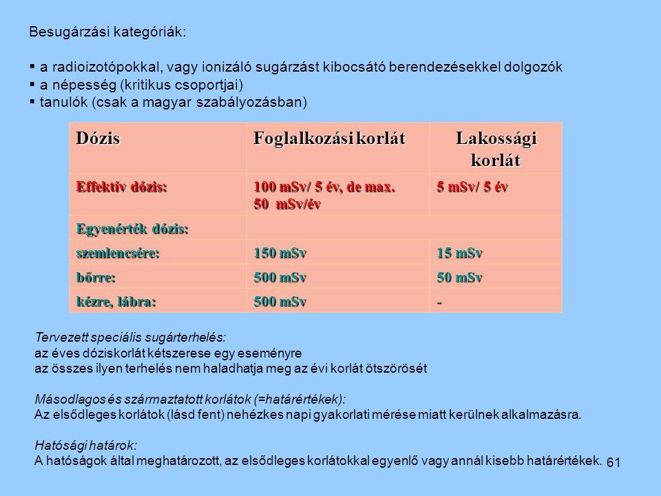 61 Besugárzási kategóriák:  a radioizotópokkal, vagy ionizáló sugárzást kibocsátó berendezésekkel dolgozók  a népesség (kritikus csoportjai)  tanul