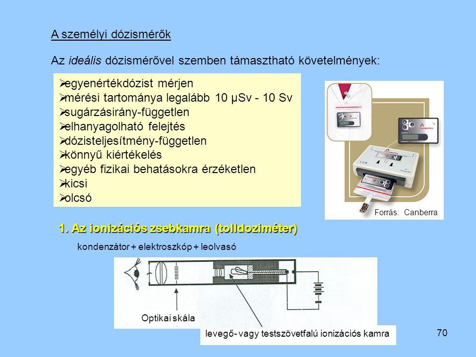 70 A személyi dózismérők Az ideális dózismérővel szemben támasztható követelmények:  egyenértékdózist mérjen  mérési tartománya legalább 10 µSv - 10