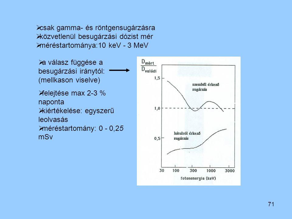 71  csak gamma- és röntgensugárzásra  közvetlenül besugárzási dózist mér  méréstartománya:10 keV - 3 MeV  a válasz függése a besugárzási iránytól: