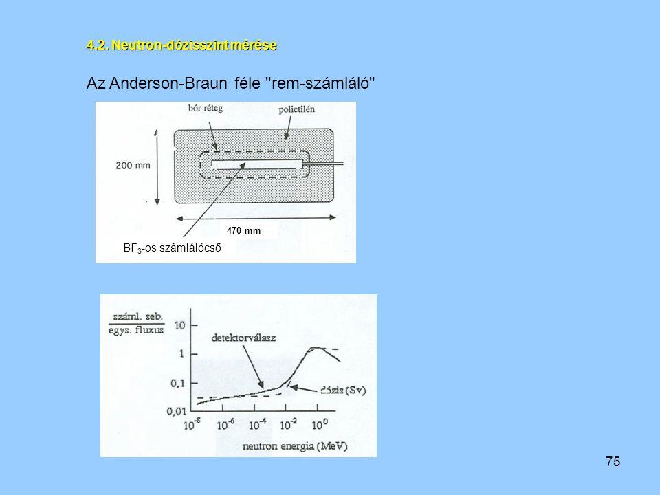 75 4.2. Neutron-dózisszint mérése Az Anderson-Braun féle