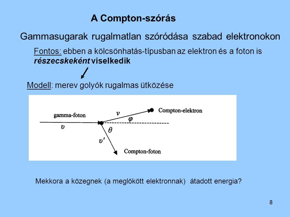 8 A Compton-szórás Fontos: ebben a kölcsönhatás-típusban az elektron és a foton is részecskeként viselkedik Gammasugarak rugalmatlan szóródása szabad