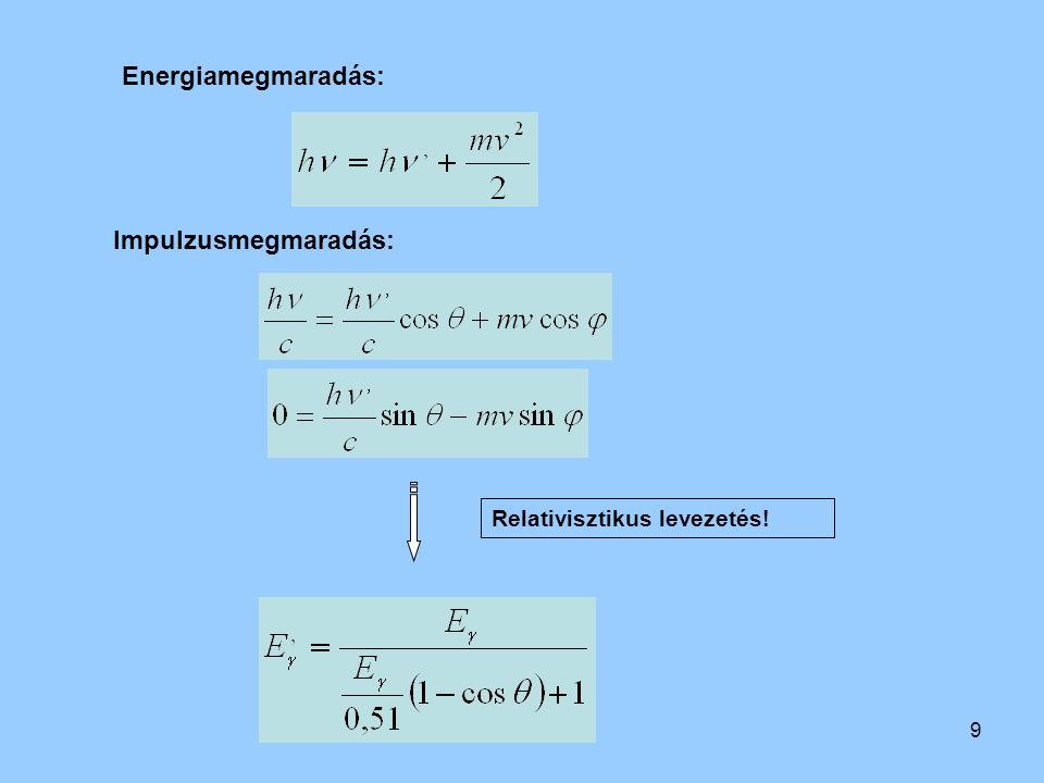 9 Energiamegmaradás: Impulzusmegmaradás: Relativisztikus levezetés!