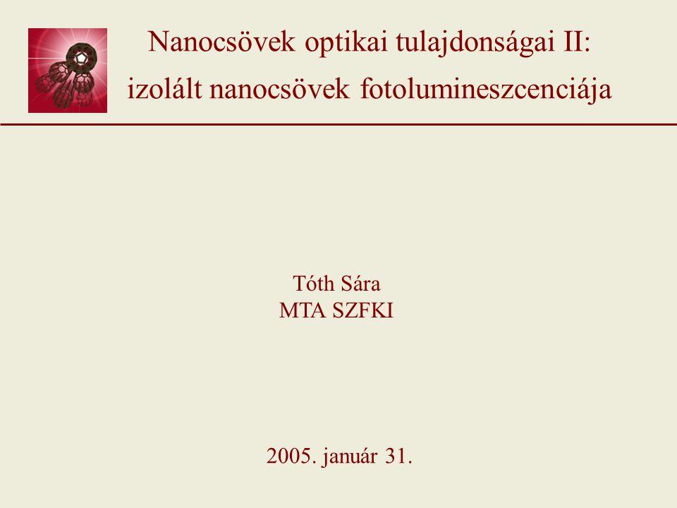 Nanocsövek fotolumineszcenciája A gerjesztés és emisszió frekvenciaarányának a gerjesztő hullámhossztól való függése Mért adatok alapján A gerjesztés és emisszió frekvenciaarányának a gerjesztő hullámhossztól való függése Elméleti számolás alapján (tight-binding közelítés) (n-m)mod3=1 (n-m)mod3=2