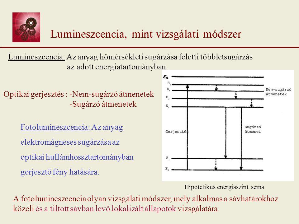 Lumineszcencia főbb jellemzői Lumineszcencia spektrum: Lumineszcencia intenzitásának hullámhossz, illetve energia szerinti eloszlása.