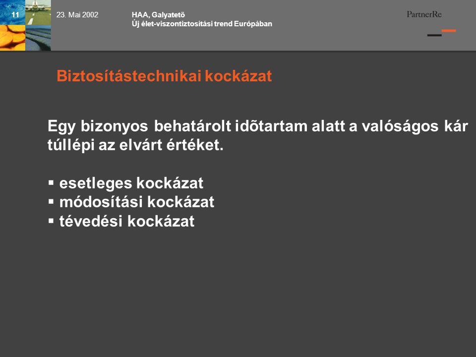 HAA, Galyatetõ Új élet-viszontiztosítási trend Európában 1123.
