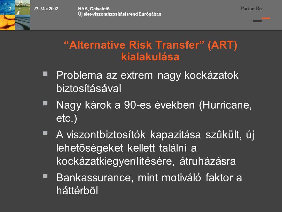 HAA, Galyatetõ Új élet-viszontiztosítási trend Európában 223.