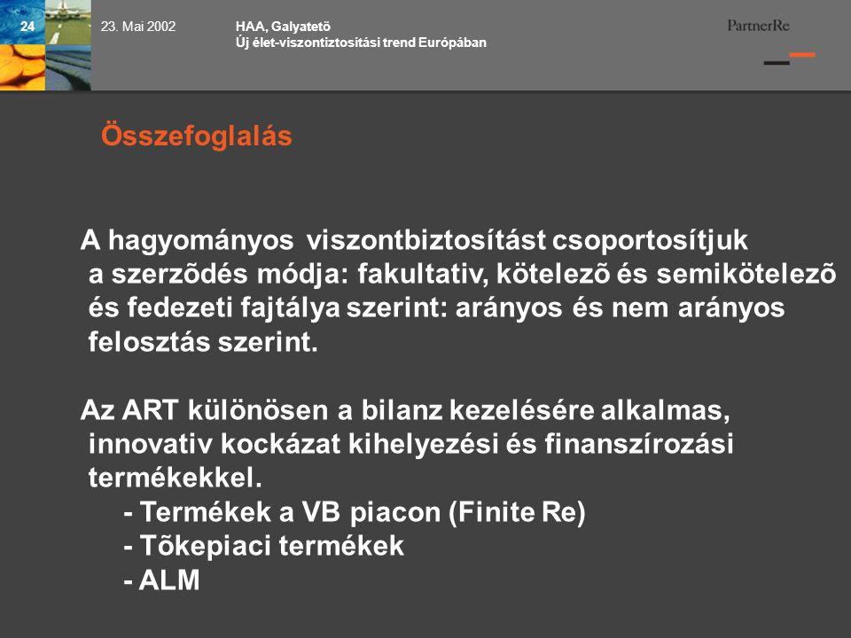 HAA, Galyatetõ Új élet-viszontiztosítási trend Európában 2423.