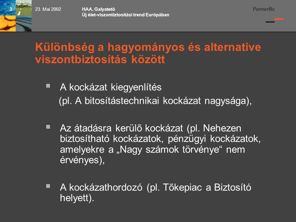 HAA, Galyatetõ Új élet-viszontiztosítási trend Európában 323.