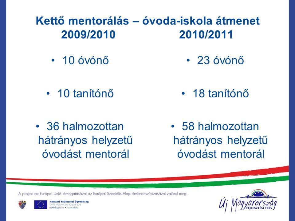Kettő mentorálás – óvoda-iskola átmenet 2009/20102010/2011 10 óvónő 10 tanítónő 36 halmozottan hátrányos helyzetű óvodást mentorál 23 óvónő 18 tanítónő 58 halmozottan hátrányos helyzetű óvodást mentorál