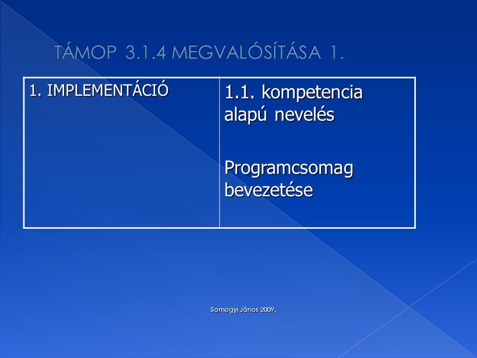 1. IMPLEMENTÁCIÓ 1.1. kompetencia alapú nevelés Programcsomag bevezetése Somogyi János 2009. Somogyi János 2009.