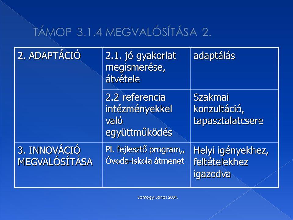 2. ADAPTÁCIÓ 2.1. jó gyakorlat megismerése, átvétele adaptálás 2.2 referencia intézményekkel való együttműködés Szakmai konzultáció, tapasztalatcsere