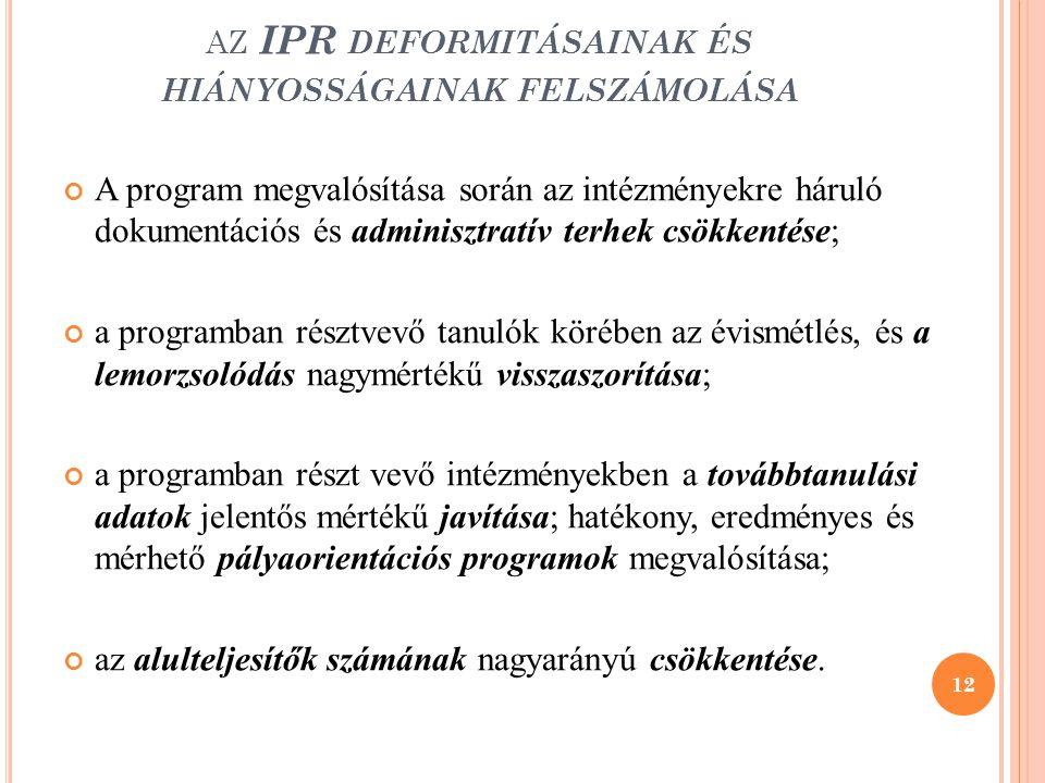 AZ IPR DEFORMITÁSAINAK ÉS HIÁNYOSSÁGAINAK FELSZÁMOLÁSA A program megvalósítása során az intézményekre háruló dokumentációs és adminisztratív terhek cs