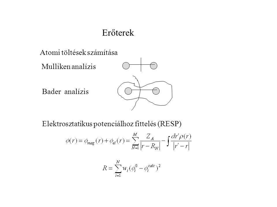 Erőterek Atomi töltések számítása Mulliken analízis Bader analízis Elektrosztatikus potenciálhoz fittelés (RESP)