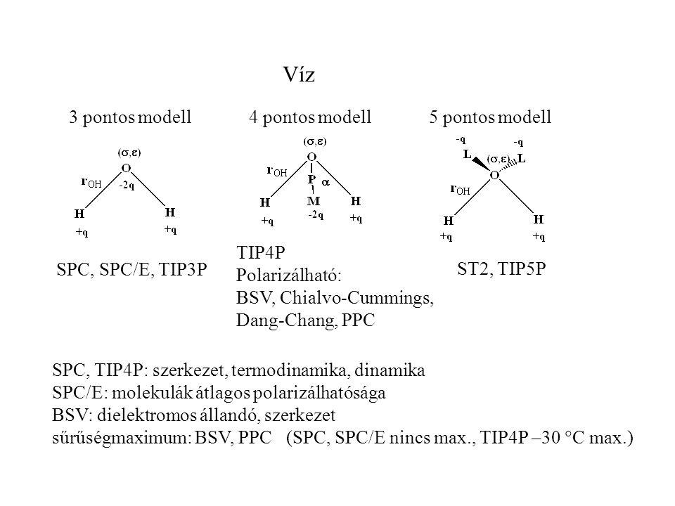 Víz 4 pontos modell5 pontos modell SPC, SPC/E, TIP3P ST2, TIP5P SPC, TIP4P: szerkezet, termodinamika, dinamika SPC/E: molekulák átlagos polarizálhatósága BSV: dielektromos állandó, szerkezet sűrűségmaximum: BSV, PPC (SPC, SPC/E nincs max., TIP4P –30  C max.) TIP4P Polarizálható: BSV, Chialvo-Cummings, Dang-Chang, PPC 3 pontos modell