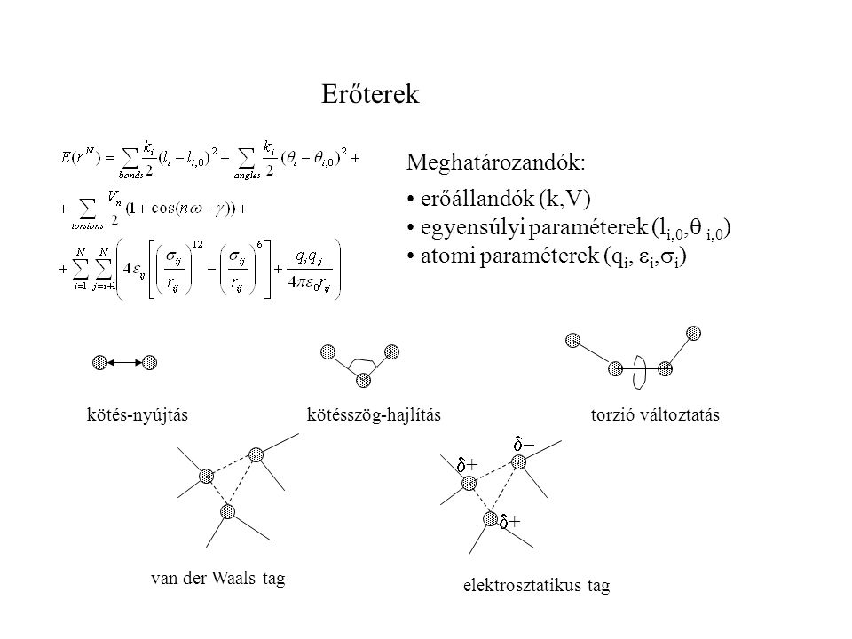 Erőterek Meghatározandók: erőállandók (k,V) egyensúlyi paraméterek (l i,0,  i,0 ) atomi paraméterek (q i,  i,  i ) kötés-nyújtáskötésszög-hajlítástorzió változtatás van der Waals tag ++ ++  elektrosztatikus tag