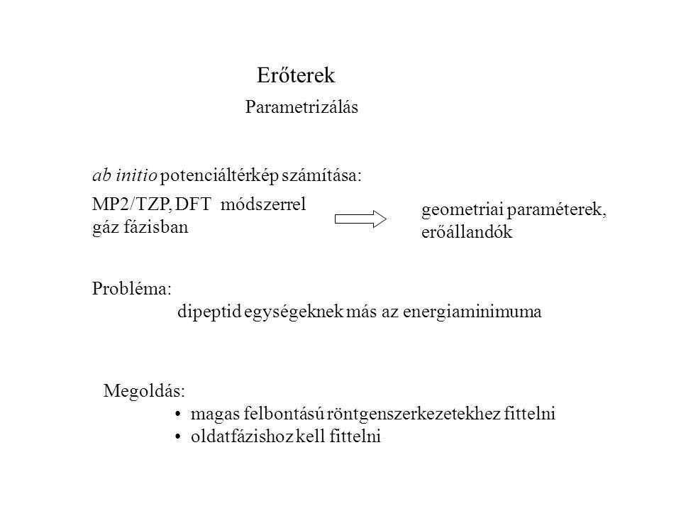 Erőterek Parametrizálás ab initio potenciáltérkép számítása: MP2/TZP, DFT módszerrel gáz fázisban geometriai paraméterek, erőállandók Probléma: dipept