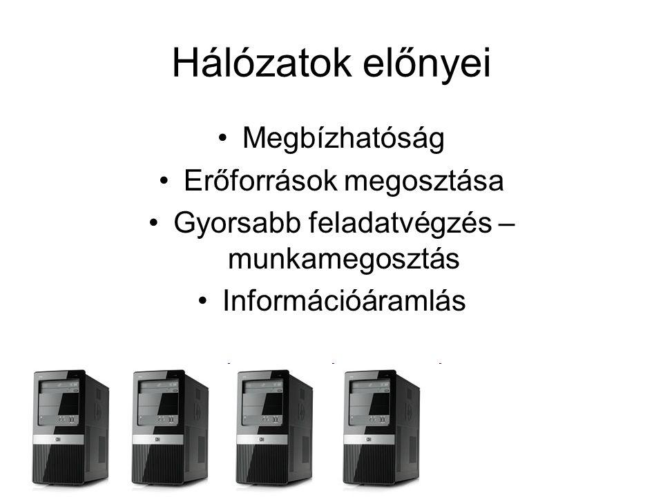 Hálózatok előnyei Megbízhatóság Erőforrások megosztása Gyorsabb feladatvégzés – munkamegosztás Információáramlás
