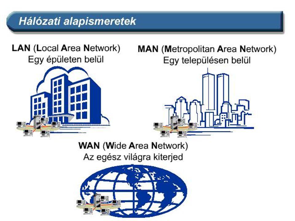 -Zárt: használatához jogosultságok szükségesek -Nyílt hálózatok: Bárki használhatja -Zárt: használatához jogosultságok szükségesek -Nyílt hálózatok: Bárki használhatja Adatátvitel iránya lehet: Szimplex: Egyirányú pl: rádió vagy tv adás Félduplex: Váltakozva egyirányú pl: CB rádió Duplex: Kétirányú pl: telefon, skype Adatátvitel iránya lehet: Szimplex: Egyirányú pl: rádió vagy tv adás Félduplex: Váltakozva egyirányú pl: CB rádió Duplex: Kétirányú pl: telefon, skype