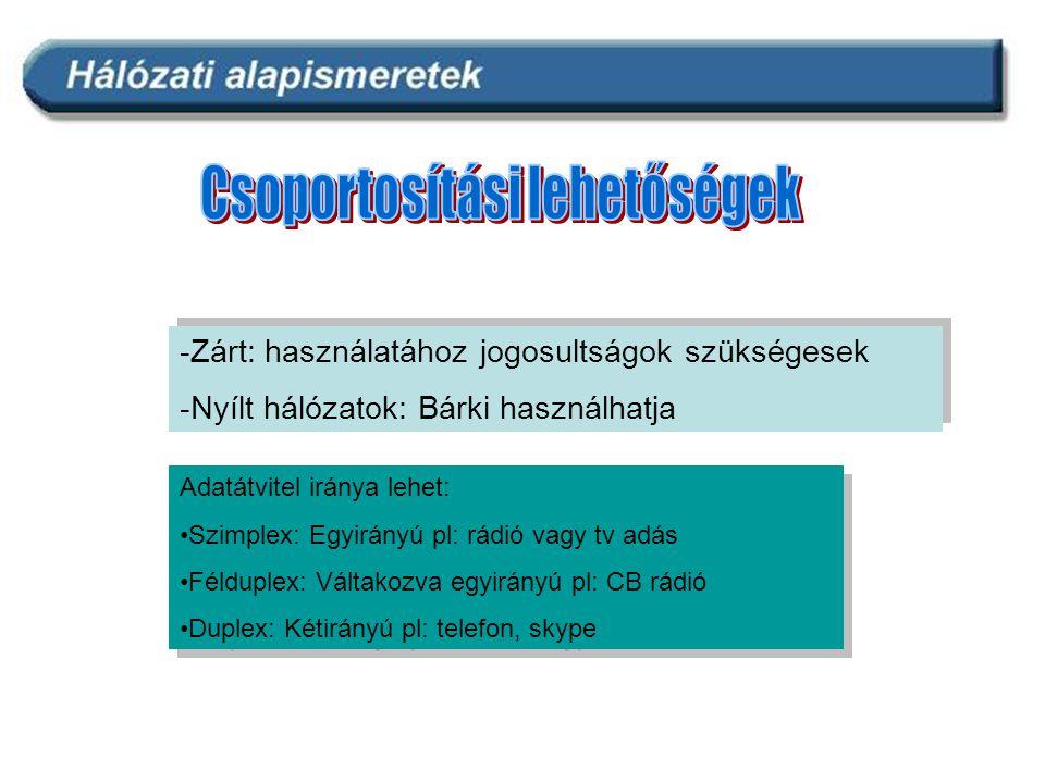 -Zárt: használatához jogosultságok szükségesek -Nyílt hálózatok: Bárki használhatja -Zárt: használatához jogosultságok szükségesek -Nyílt hálózatok: B