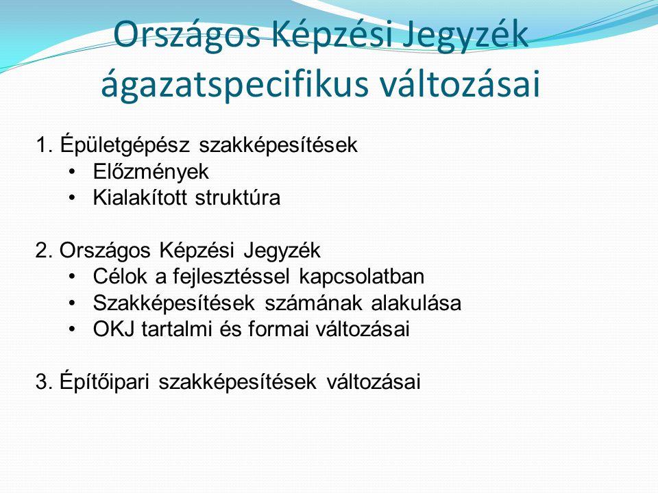 Előzmények 2009/28/EK 4.sz.