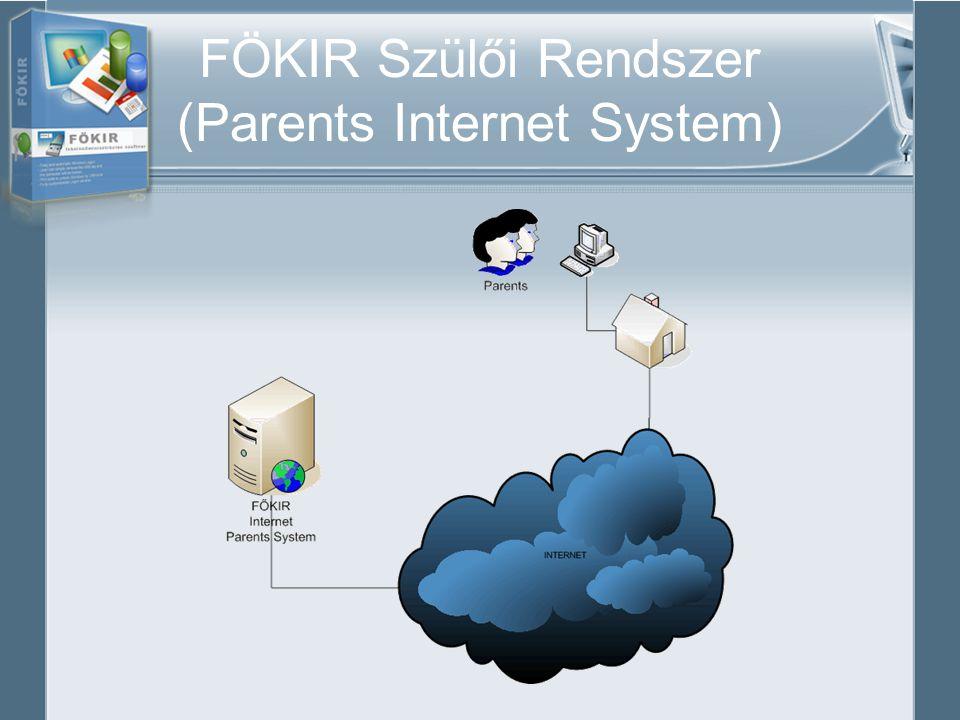 FÖKIR Szülői Rendszer (Parents Internet System)