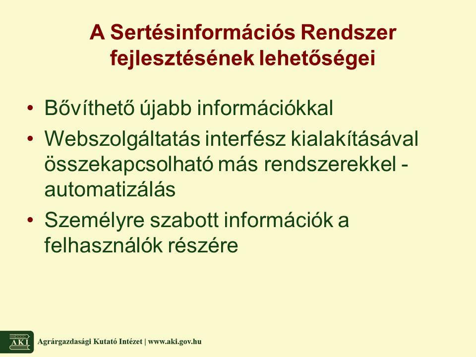 A Sertésinformációs Rendszer fejlesztésének lehetőségei Bővíthető újabb információkkal Webszolgáltatás interfész kialakításával összekapcsolható más rendszerekkel - automatizálás Személyre szabott információk a felhasználók részére