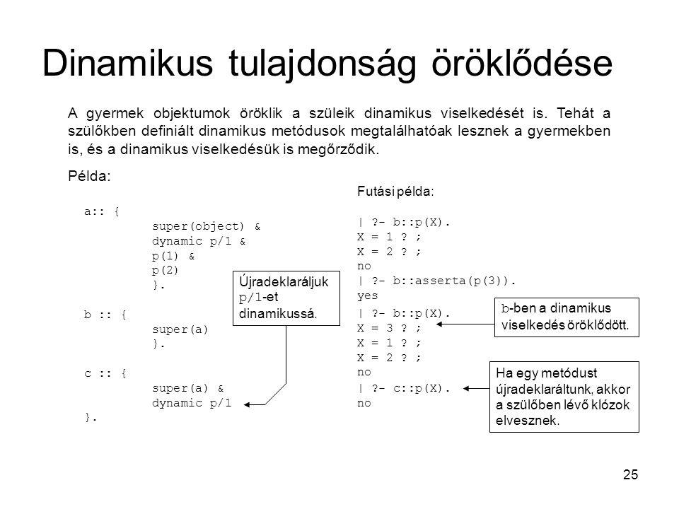 25 | ?- c::p(X). no | ?- b::p(X). X = 3 ? ; X = 1 ? ; X = 2 ? ; no Dinamikus tulajdonság öröklődése A gyermek objektumok öröklik a szüleik dinamikus v