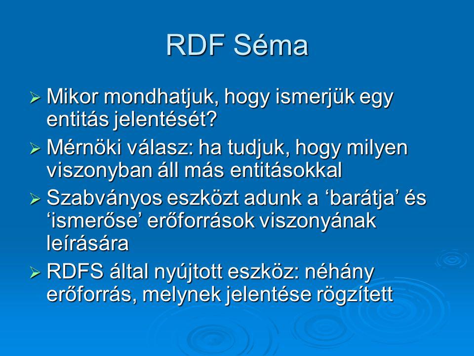 RDF Séma  Mikor mondhatjuk, hogy ismerjük egy entitás jelentését.