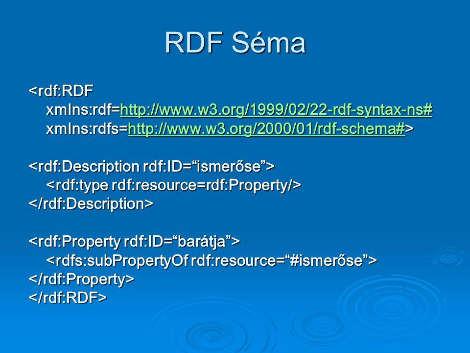 RDF Séma <rdf:RDF xmlns:rdf=http://www.w3.org/1999/02/22-rdf-syntax-ns# http://www.w3.org/1999/02/22-rdf-syntax-ns# xmlns:rdfs=http://www.w3.org/2000/01/rdf-schema#> http://www.w3.org/2000/01/rdf-schema# </rdf:Description> </rdf:Property></rdf:RDF>