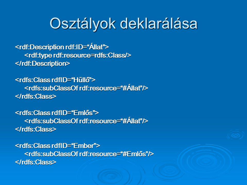 Osztályok deklarálása </rdf:Description> </rdfs:Class> </rdfs:Class> </rdfs:Class>