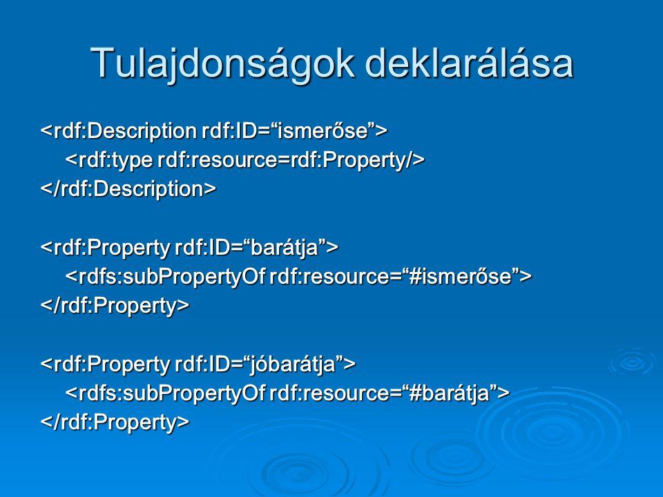 Tulajdonságok deklarálása </rdf:Description> </rdf:Property> </rdf:Property>