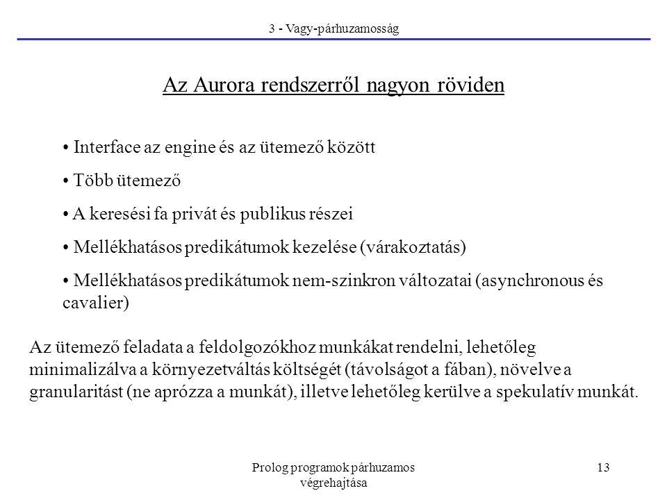 Prolog programok párhuzamos végrehajtása 13 3 - Vagy-párhuzamosság Az Aurora rendszerről nagyon röviden Interface az engine és az ütemező között Több ütemező A keresési fa privát és publikus részei Mellékhatásos predikátumok kezelése (várakoztatás) Mellékhatásos predikátumok nem-szinkron változatai (asynchronous és cavalier) Az ütemező feladata a feldolgozókhoz munkákat rendelni, lehetőleg minimalizálva a környezetváltás költségét (távolságot a fában), növelve a granularitást (ne aprózza a munkát), illetve lehetőleg kerülve a spekulatív munkát.