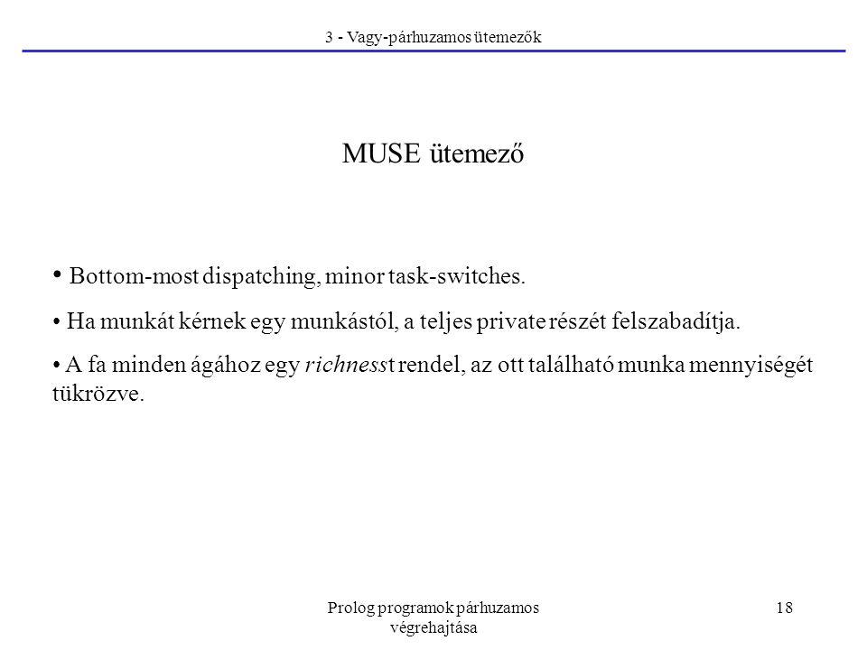 Prolog programok párhuzamos végrehajtása 18 3 - Vagy-párhuzamos ütemezők MUSE ütemező Bottom-most dispatching, minor task-switches. Ha munkát kérnek e