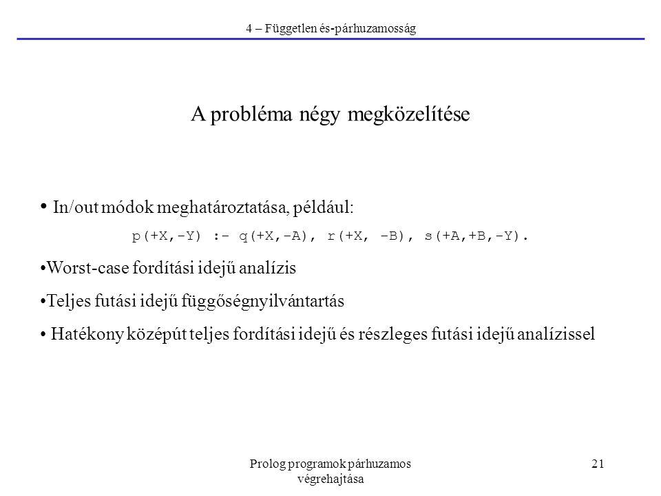 Prolog programok párhuzamos végrehajtása 21 4 – Független és-párhuzamosság A probléma négy megközelítése In/out módok meghatároztatása, például: p(+X,-Y) :- q(+X,-A), r(+X, -B), s(+A,+B,-Y).