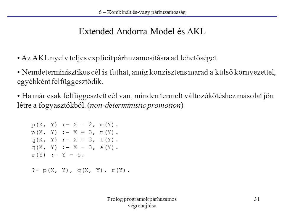 Prolog programok párhuzamos végrehajtása 31 6 – Kombinált és-vagy párhuzamosság Extended Andorra Model és AKL Az AKL nyelv teljes explicit párhuzamosí
