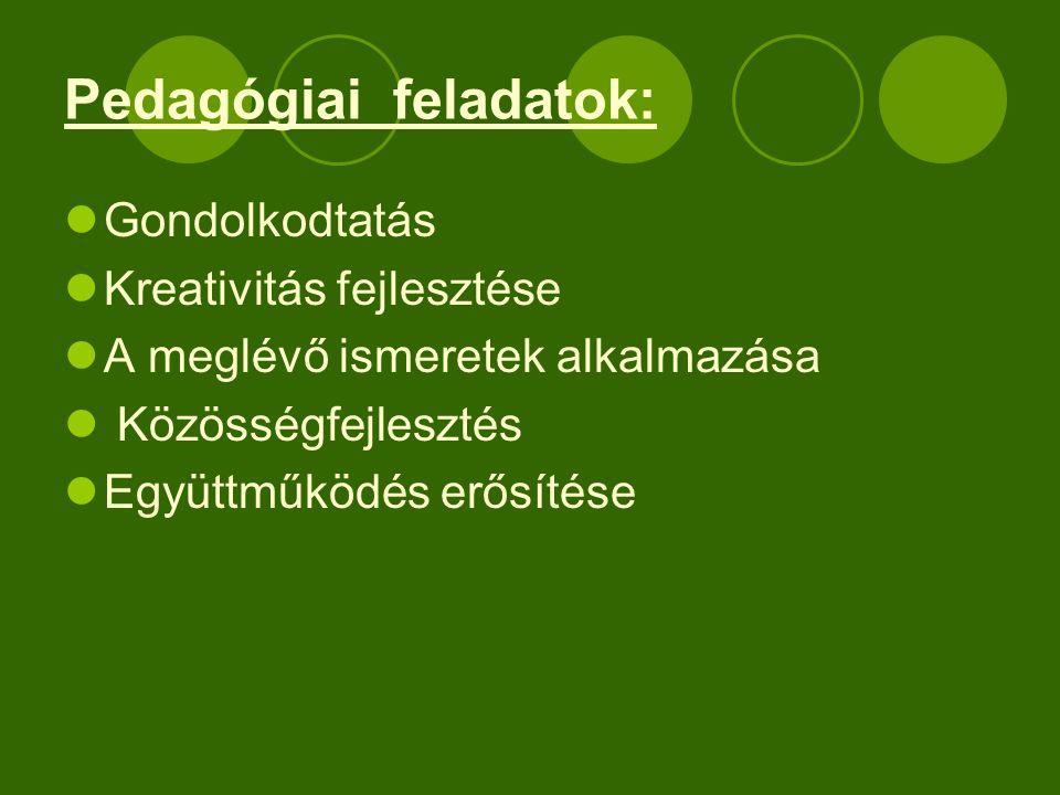 Pedagógiai feladatok: Gondolkodtatás Kreativitás fejlesztése A meglévő ismeretek alkalmazása Közösségfejlesztés Együttműködés erősítése