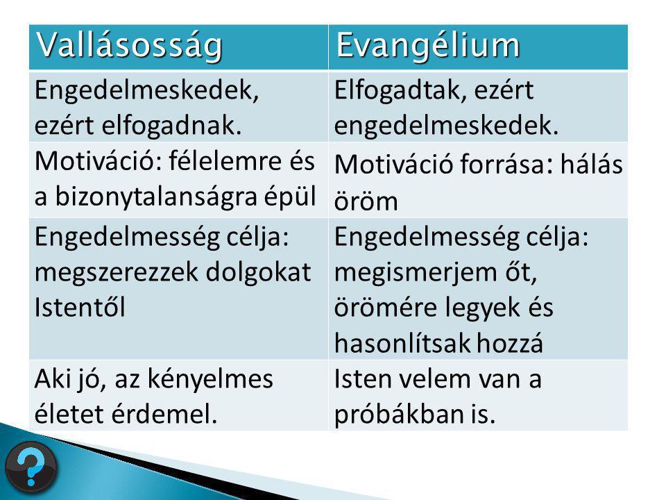 VallásosságEvangélium Engedelmeskedek, ezért elfogadnak.