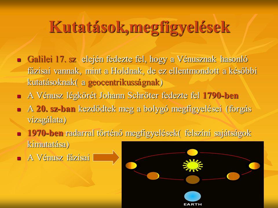 Kutatások,megfigyelések Galilei 17. sz elején fedezte fel, hogy a Vénusznak hasonló fázisai vannak, mint a Holdnak, de ez ellentmondott a későbbi kuta