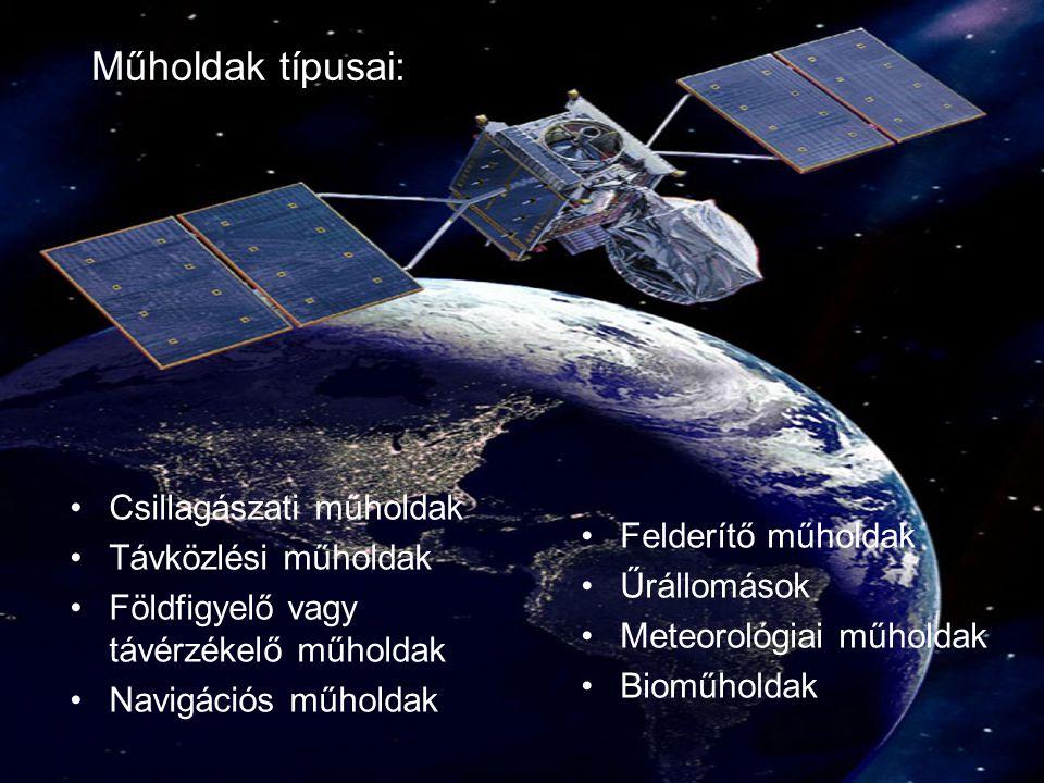 Műholdak típusai: Csillagászati műholdak Távközlési műholdak Földfigyelő vagy távérzékelő műholdak Navigációs műholdak Felderítő műholdak Űrállomások