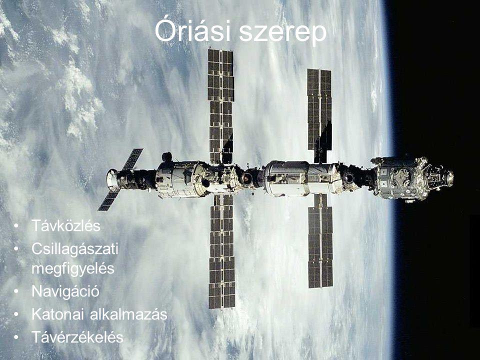 Távközlés Csillagászati megfigyelés Navigáció Katonai alkalmazás Távérzékelés Óriási szerep