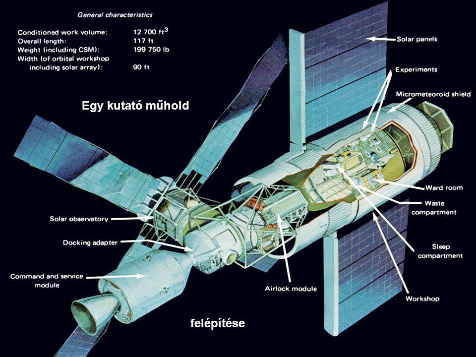 Egy kutató műhold felépítése