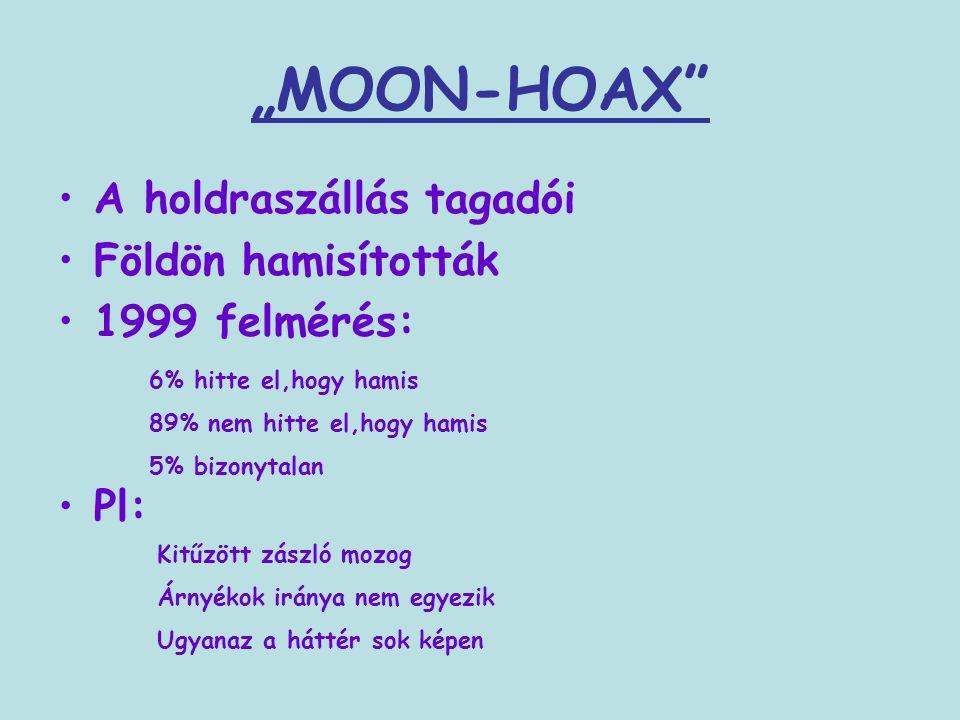 """""""MOON-HOAX"""" A holdraszállás tagadói Földön hamisították 1999 felmérés: Pl: 6% hitte el,hogy hamis 89% nem hitte el,hogy hamis 5% bizonytalan Kitűzött"""