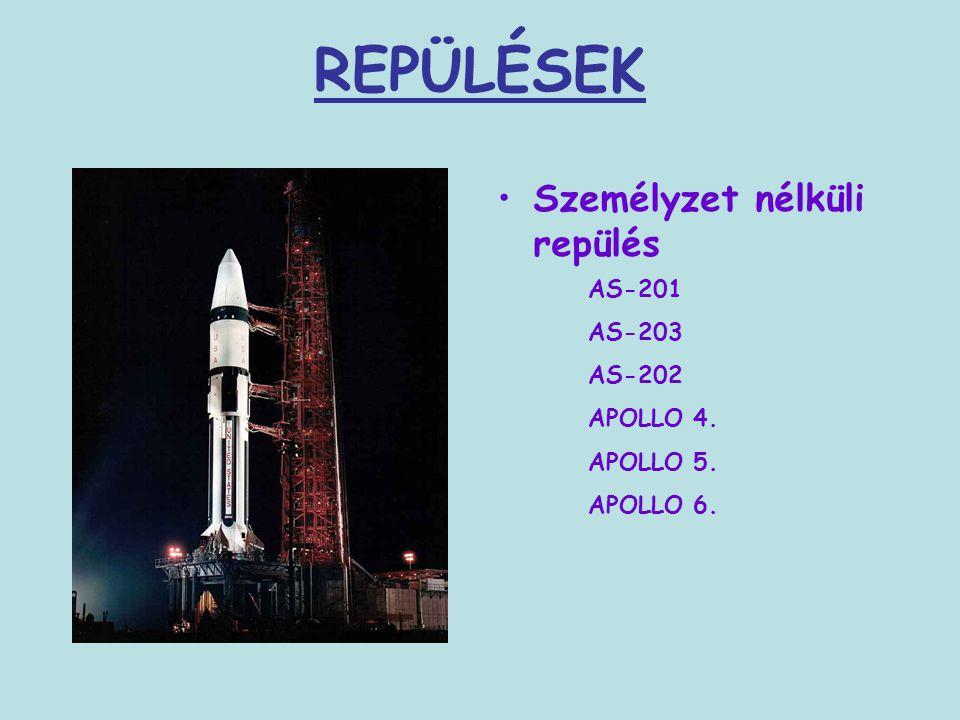 REPÜLÉSEK Személyzet nélküli repülés AS-201 AS-203 AS-202 APOLLO 4. APOLLO 5. APOLLO 6.