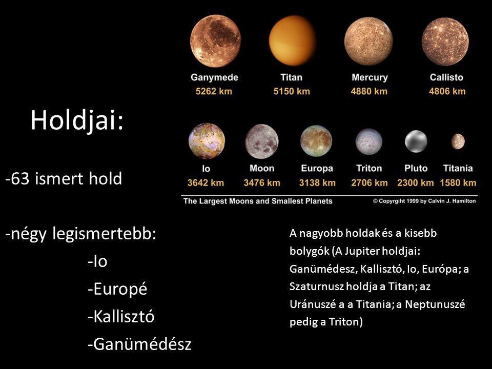 Holdjai: -63 ismert hold -négy legismertebb: -Io -Europé -Kallisztó -Ganümédész A nagyobb holdak és a kisebb bolygók (A Jupiter holdjai: Ganümédesz, K