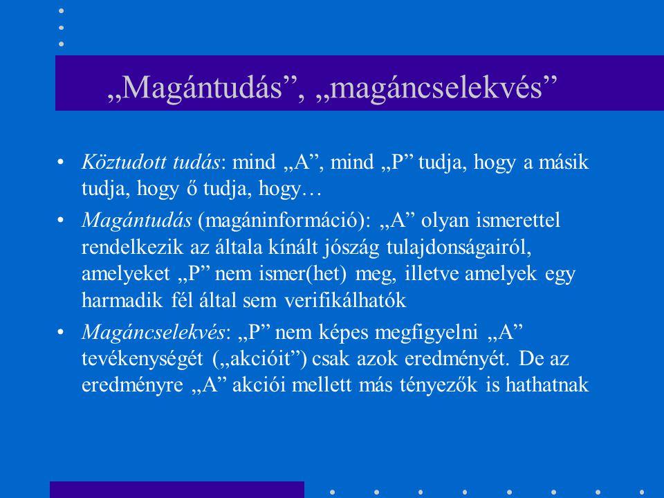 """""""Magántudás"""", """"magáncselekvés"""" Köztudott tudás: mind """"A"""", mind """"P"""" tudja, hogy a másik tudja, hogy ő tudja, hogy… Magántudás (magáninformáció): """"A"""" ol"""