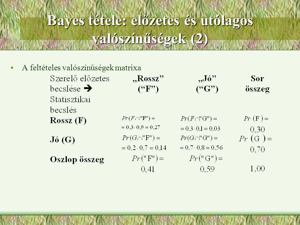 Bayes tétele: előzetes és utólagos valószínűségek (2) A feltételes valószínűségek matrixa