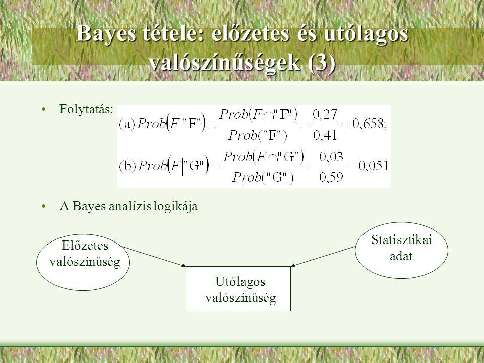 Bayes tétele: előzetes és utólagos valószínűségek (3) Folytatás: A Bayes analízis logikája Előzetes valószínűség Statisztikai adat Utólagos valószínűs